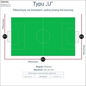 """Piłkochwyty - Typ """"U"""" - Piłkochwyty za bramkami z dodatkową ścianą linii bocznej"""