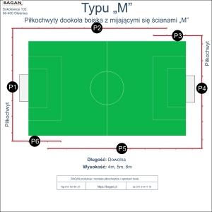 """Piłkochwyty z mijającymi się ścianami - Piłkochwyty - Typu """"M"""""""