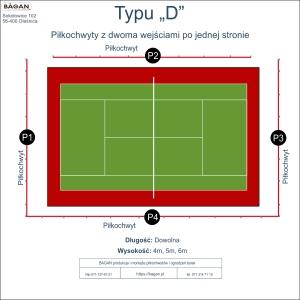 "Kort do tenisa - Piłkochwyty - Typu ""D"""