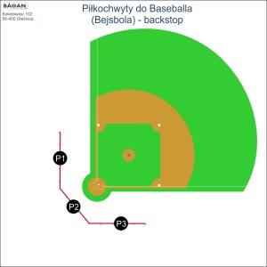 Baseballa (Bejsbola) - backstop - Piłkochwyty