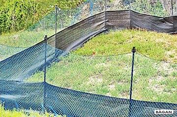 Ogrodzenia dla zwierząt hodowlanych